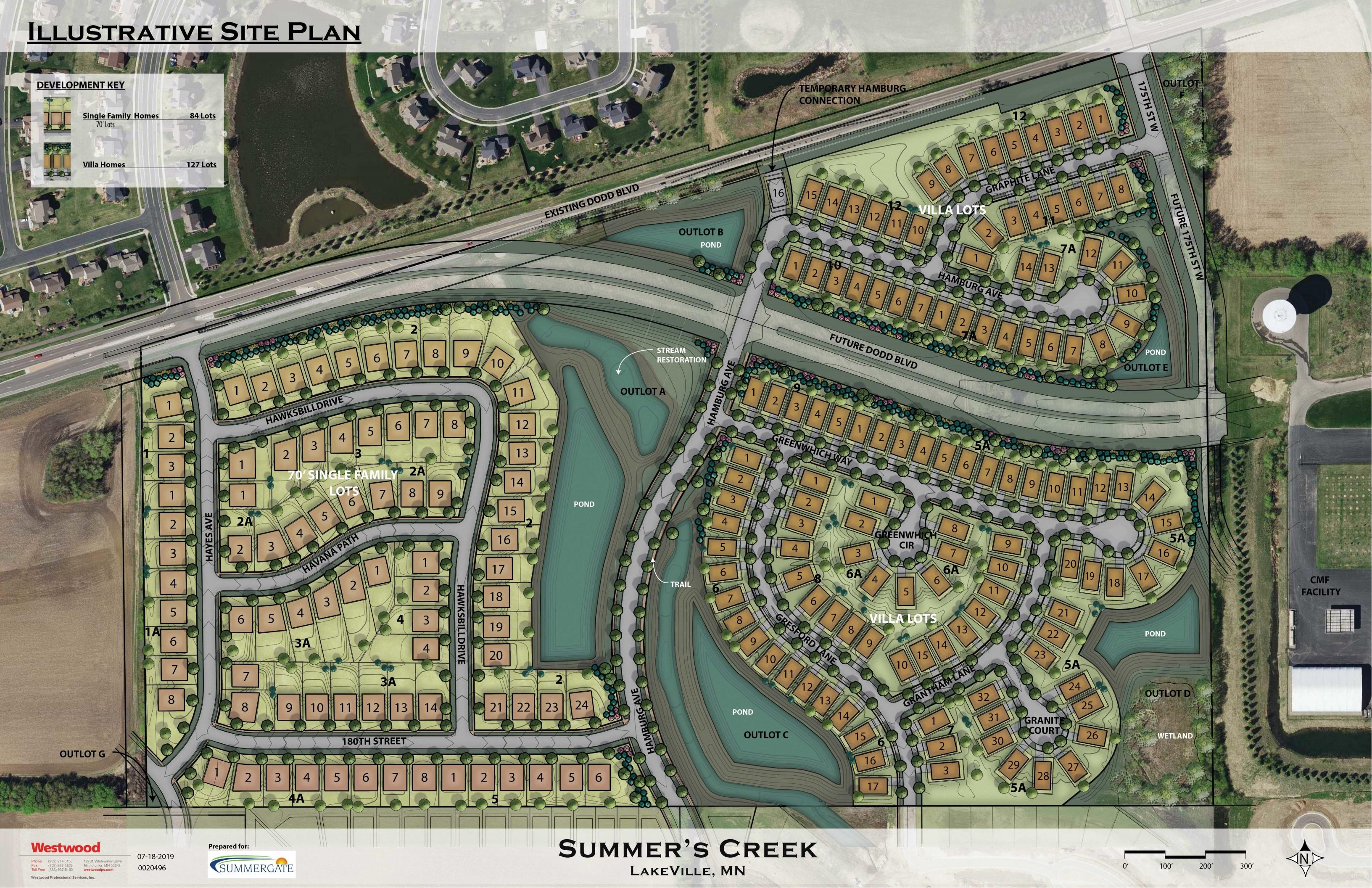 Summers Creek Rendering 7 18 2019